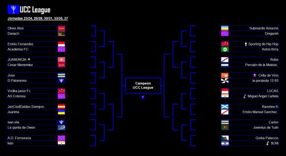 Cuadro Final 15-16