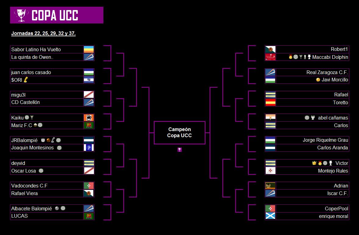enero | 2016 | La Champions de la UCB