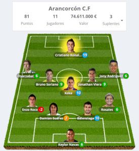 J22_Arancorcon C.F_81 puntos