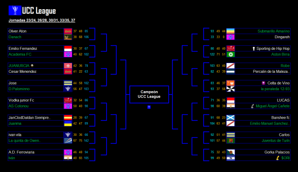 Cuadro Final 15-16_tras 16avos.png