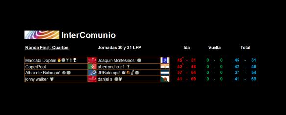 Partidos_InterComunio_Cuartos vuelta