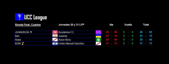 Partidos_UCC League_Cuartos_vuelta