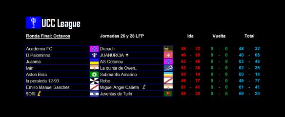 Partidos_UCC League_Octavos_vuelta