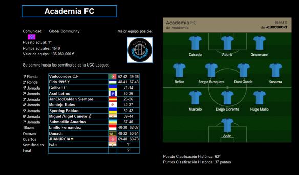 Ficha Academia FC
