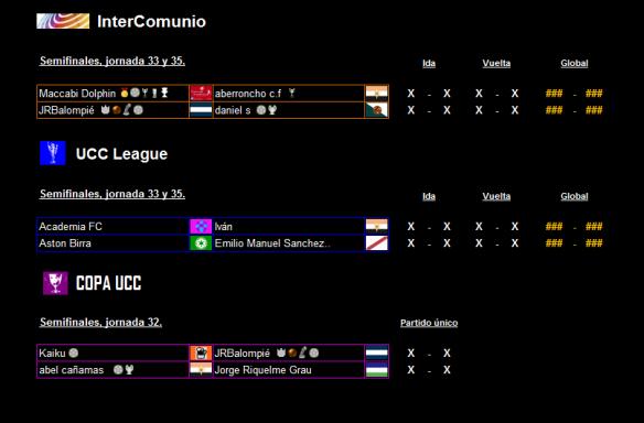 Semifinales UCC 2015-16