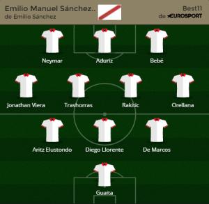 Emilio Manuel Sanchez.._UCC League 2015-16_completa