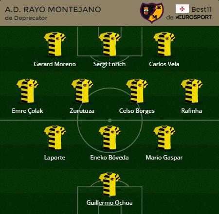 j5_ad-rayo-montejano_69-puntos_alineacion