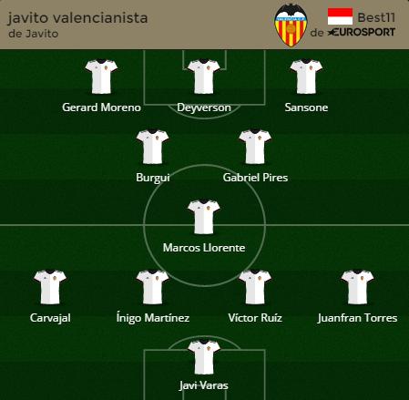 j6_javito-valencianista_58-puntos_alineacion