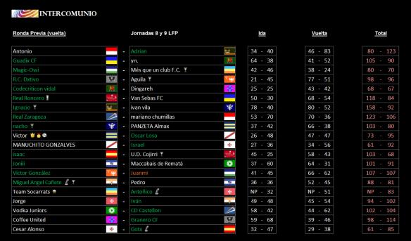 resultados-ronda-previa-vuelta_j9