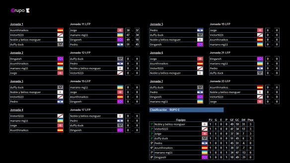 grupo-e_calendario-clasificacion_tras-la-jornada_1