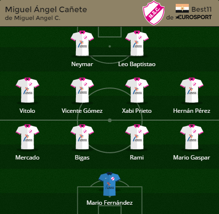 miguel-angel-canete_j14