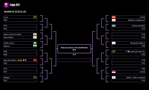 Ruta 1 a Semifinales.png