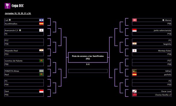 ruta-2-a-semifinales