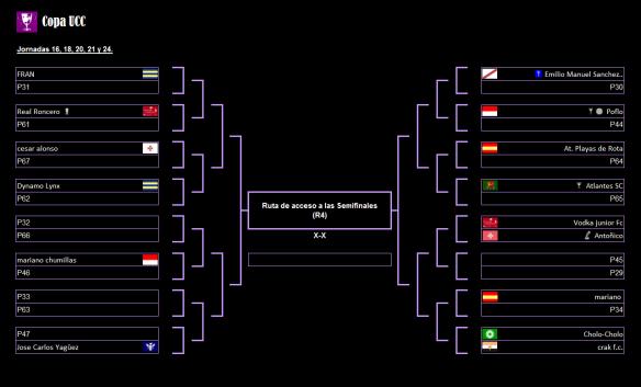 Ruta 4 a Semifinales.png