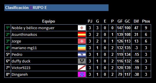 clasificacion-tras-la-3a-jornada-de-la-ucc-league_grupo_e