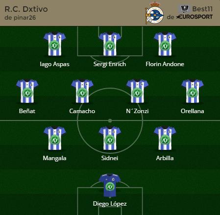 j14_r-c-dxtivo_98-puntos_escudo_mas-publi_
