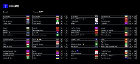 resultados-de-la-3a-jornada-de-la-ucc-league