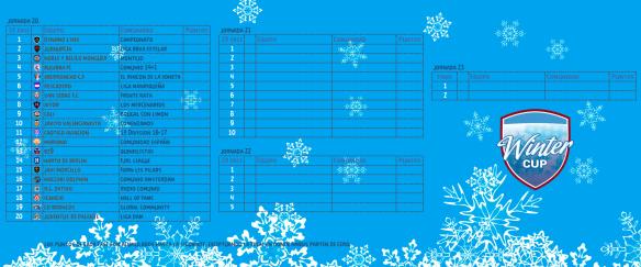 winter-cup_equipos-tras-la-jornada-15