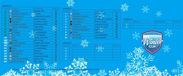 Resultado de la 1ª ronda.png
