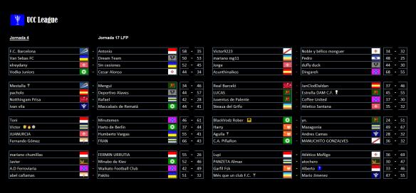 resultados-de-la-4a-jornada_ucc-league