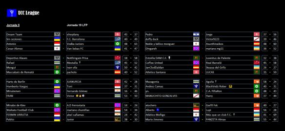 resultados-de-la-jornada-5-en-la-ucc-league
