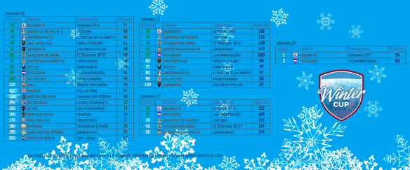 final-winter-cup