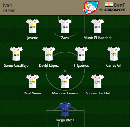 J27_Ivan_80 puntos