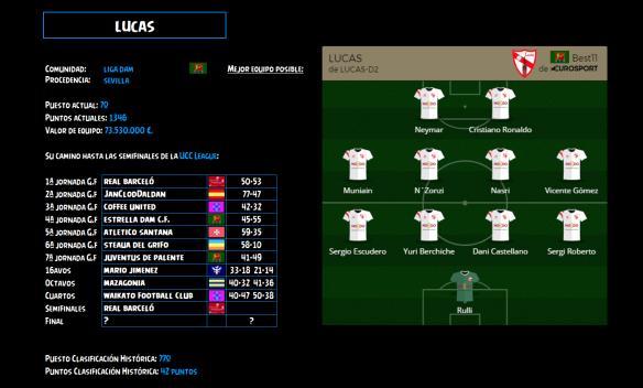 Ficha LUCAS_Semifinales_UCC League 2016-2017