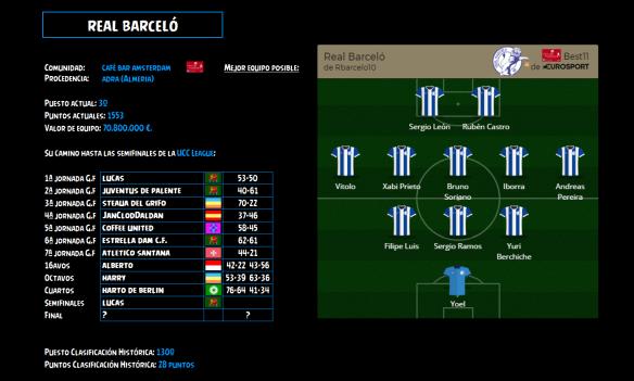 Ficha Real Barceló_Semifinales_UCC League 2016-2017