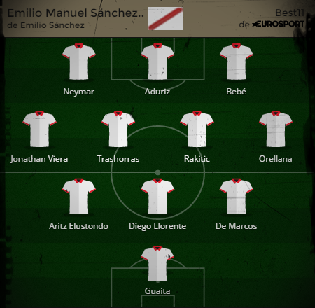 emilio-manuel-sanchez-_ucc-league-2015-16_completa_antigua
