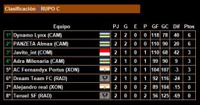 2ª jornada_Clasificacion_Grupo C