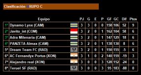 3ª jornada_Clasificacion_Grupo C