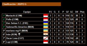 3ª jornada_Clasificacion_Grupo G