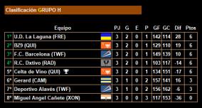 3ª jornada_Clasificacion_Grupo H