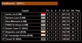 4ª jornada_Clasificacion_Grupo C