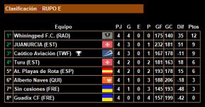 4ª jornada_Clasificacion_Grupo E