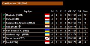 4ª jornada_Clasificacion_Grupo G