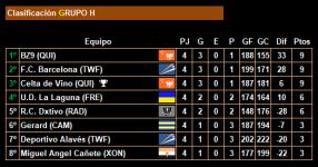4ª jornada_Clasificacion_Grupo H
