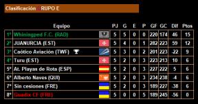 5ª jornada_Clasificacion_Grupo E