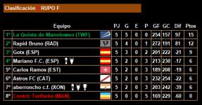 5ª jornada_Clasificacion_Grupo F