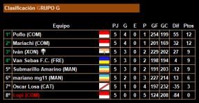 5ª jornada_Clasificacion_Grupo G
