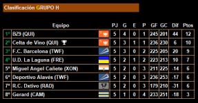 5ª jornada_Clasificacion_Grupo H