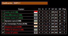 6ª jornada_Clasificacion_Grupo C