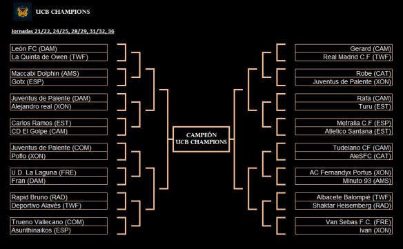 ronda final 2018-2019