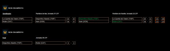 Semifinales_vuelta_resultados